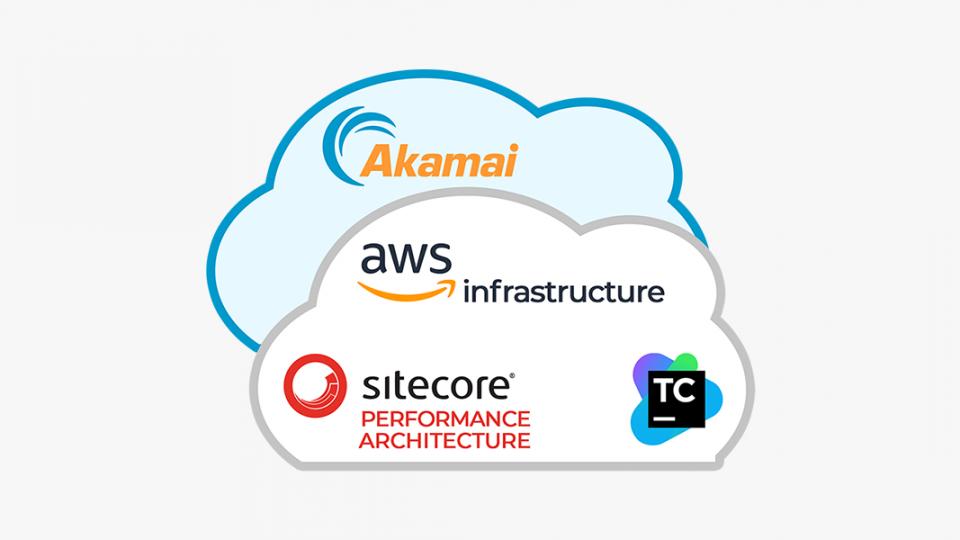 TECTalksGolf cloud infrastructure